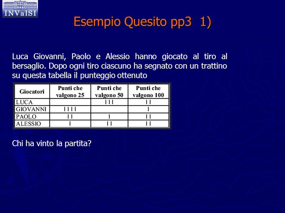 Esempio Quesito pp3 1)