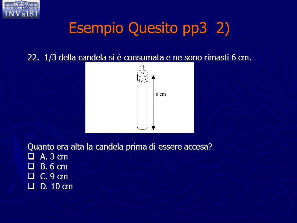 Esempio Quesito pp3 2) 22. 1/3 della candela si è consumata e ne sono rimasti 6 cm. Quanto era alta la candela prima di essere accesa
