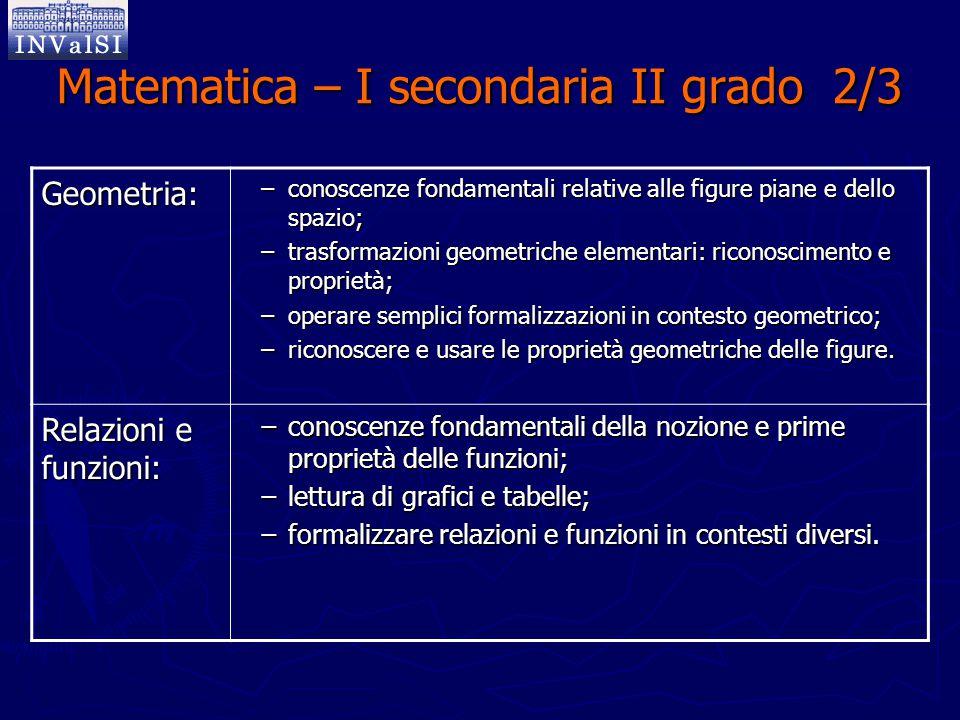 Matematica – I secondaria II grado 2/3
