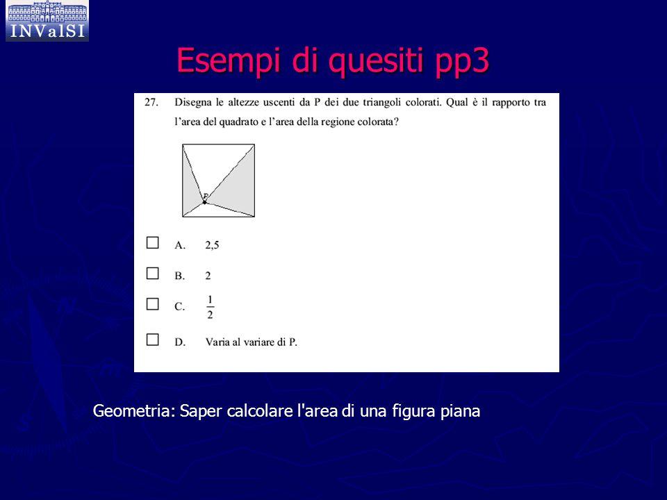 Esempi di quesiti pp3 Geometria: Saper calcolare l area di una figura piana