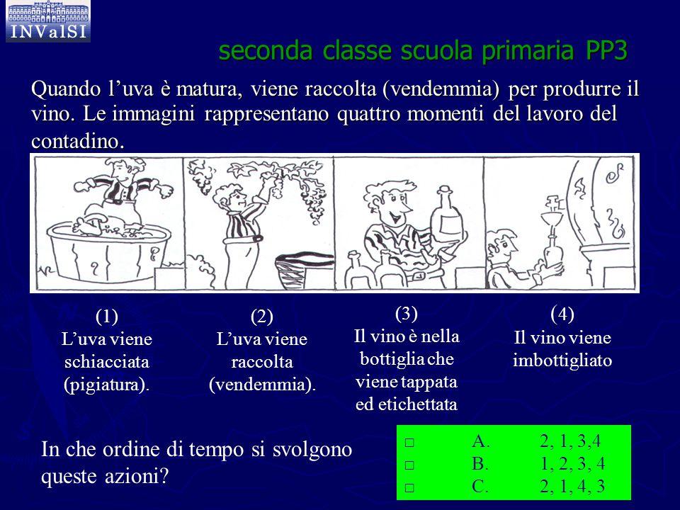 seconda classe scuola primaria PP3