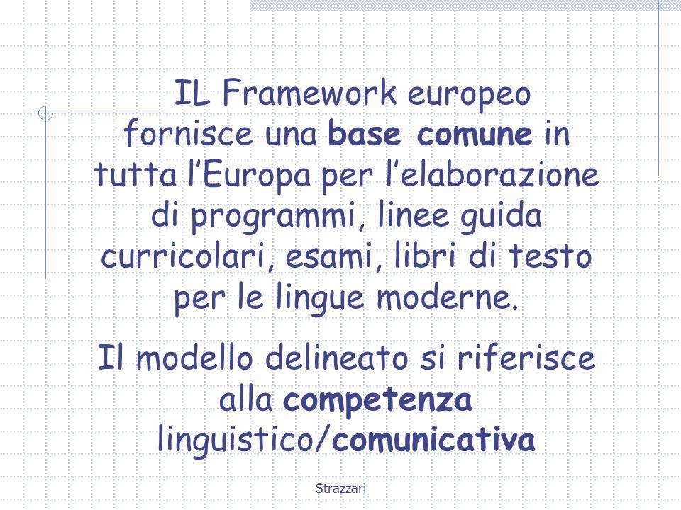 IL Framework europeo fornisce una base comune in tutta l'Europa per l'elaborazione di programmi, linee guida curricolari, esami, libri di testo per le lingue moderne.