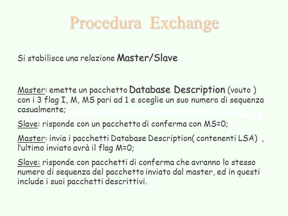 Procedura Exchange Si stabilisce una relazione Master/Slave