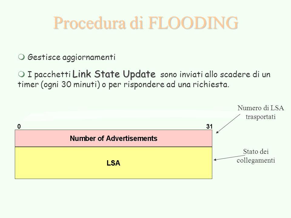 Procedura di FLOODING Gestisce aggiornamenti