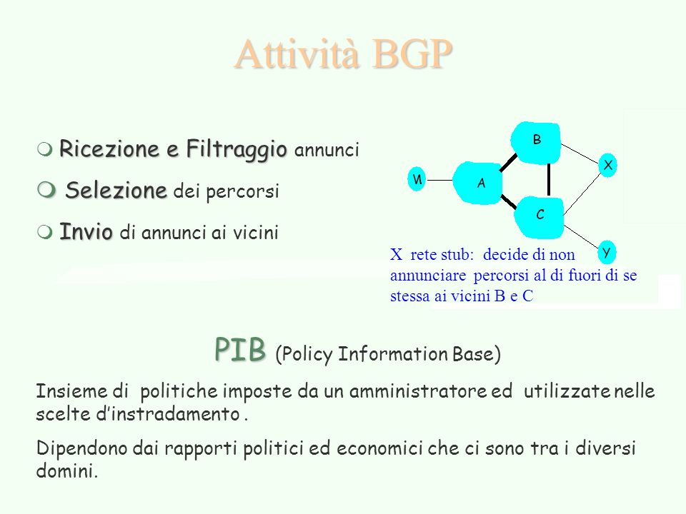 PIB (Policy Information Base)