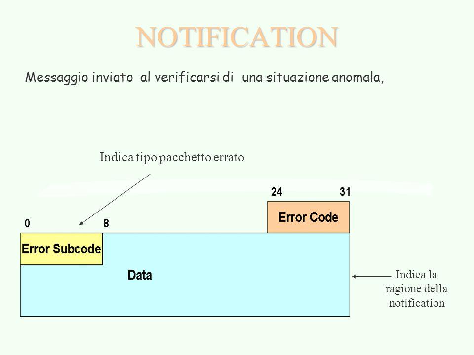 NOTIFICATION Messaggio inviato al verificarsi di una situazione anomala, Indica tipo pacchetto errato.