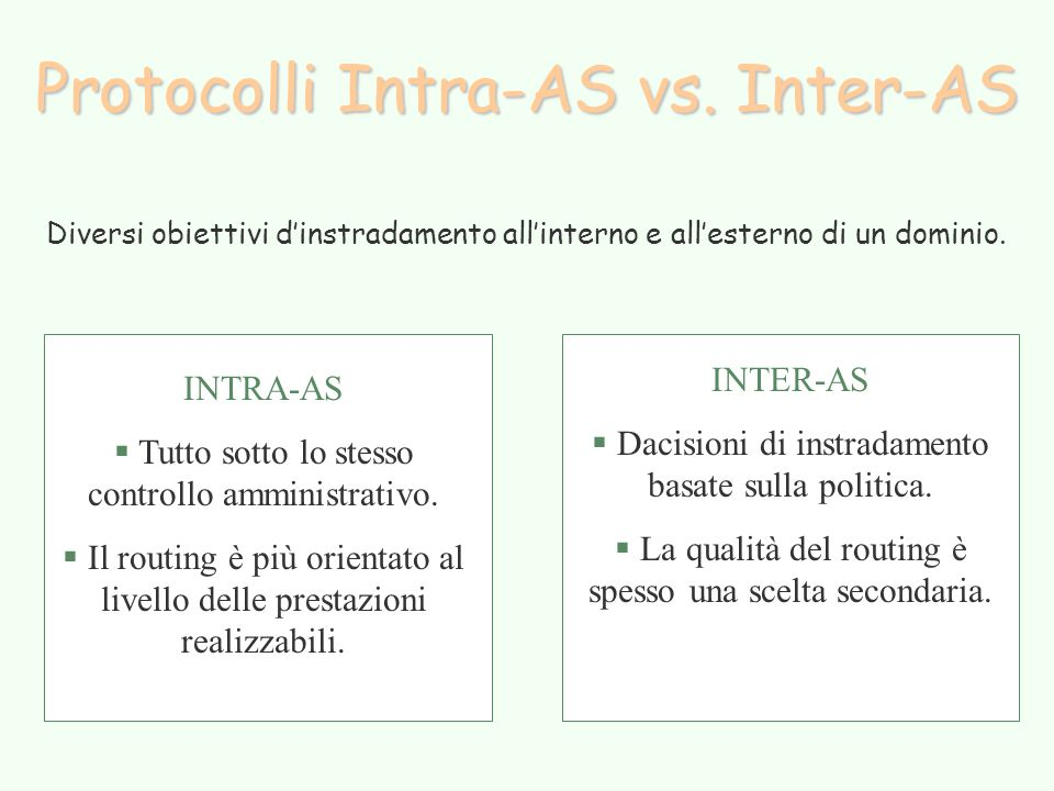 Protocolli Intra-AS vs. Inter-AS