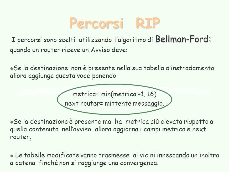 Percorsi RIP I percorsi sono scelti utilizzando l'algoritmo di Bellman-Ford: quando un router riceve un Avviso deve: