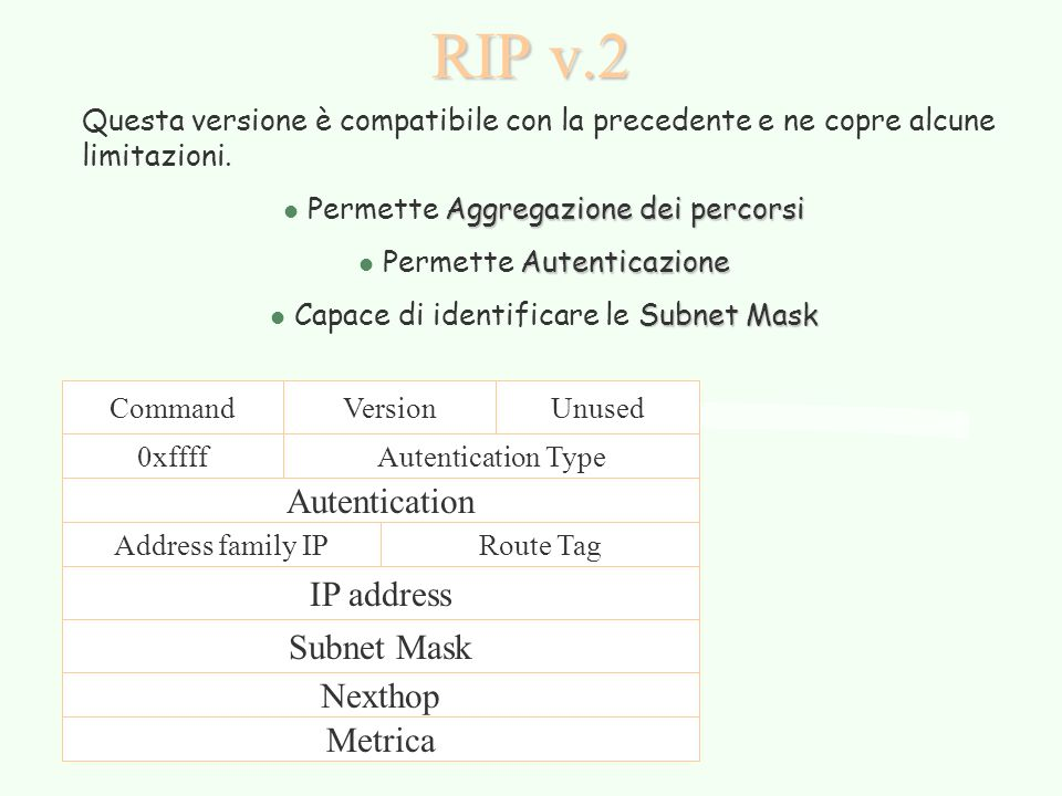 RIP v.2 Autentication IP address Subnet Mask Nexthop Metrica