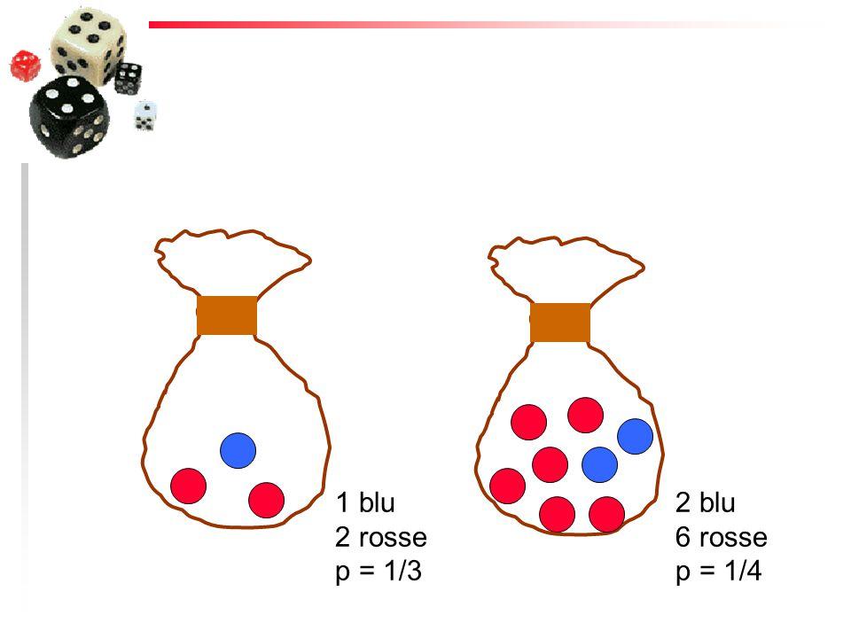 1 blu 2 rosse p = 1/3 2 blu 6 rosse p = 1/4