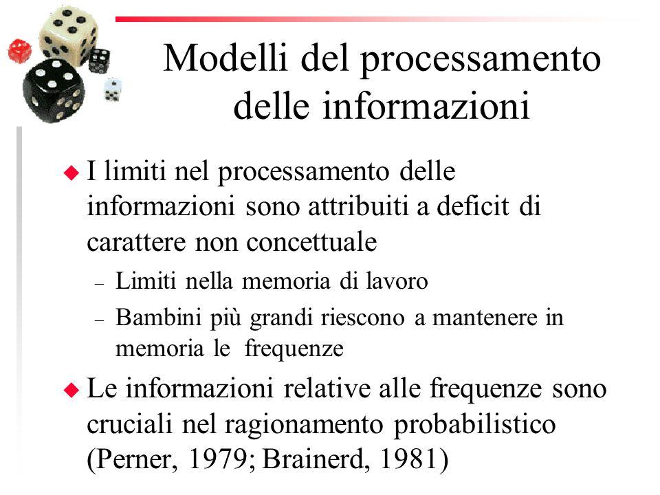 Modelli del processamento delle informazioni