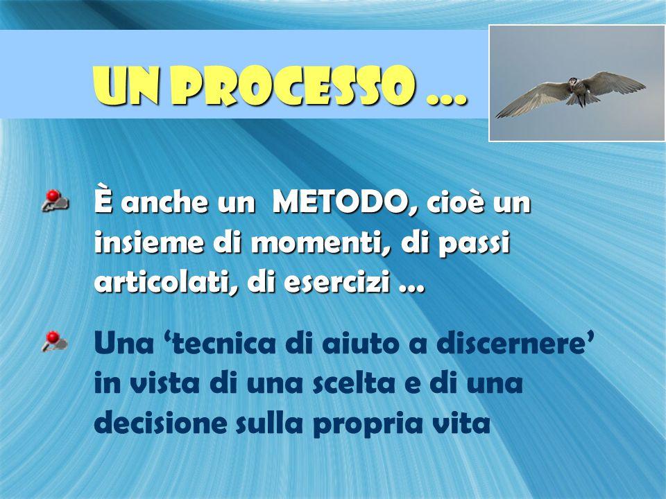UN PROCESSO … È anche un METODO, cioè un insieme di momenti, di passi articolati, di esercizi …