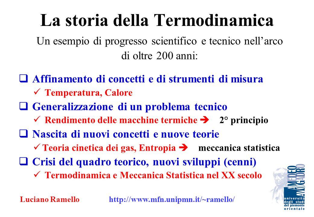 La storia della Termodinamica