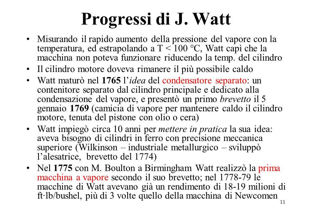 Progressi di J. Watt