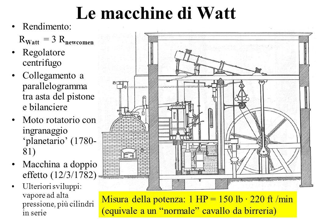 Le macchine di Watt Rendimento: RWatt = 3 Rnewcomen