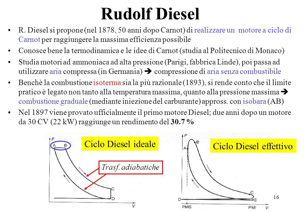 Rudolf Diesel Ciclo Diesel ideale Ciclo Diesel effettivo