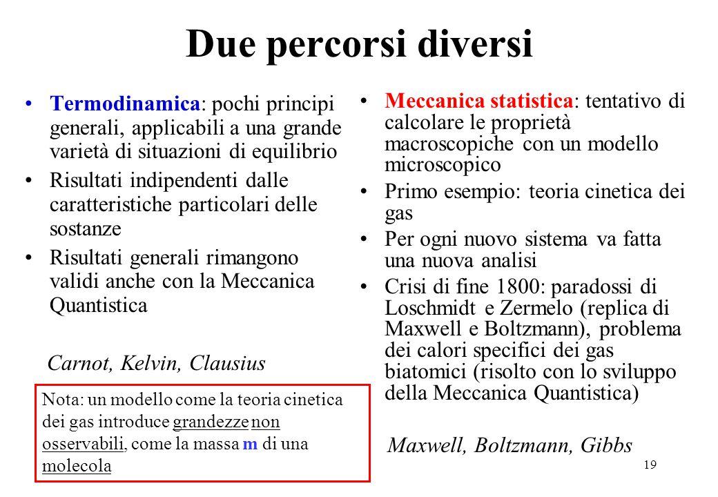 Due percorsi diversi Termodinamica: pochi principi generali, applicabili a una grande varietà di situazioni di equilibrio.