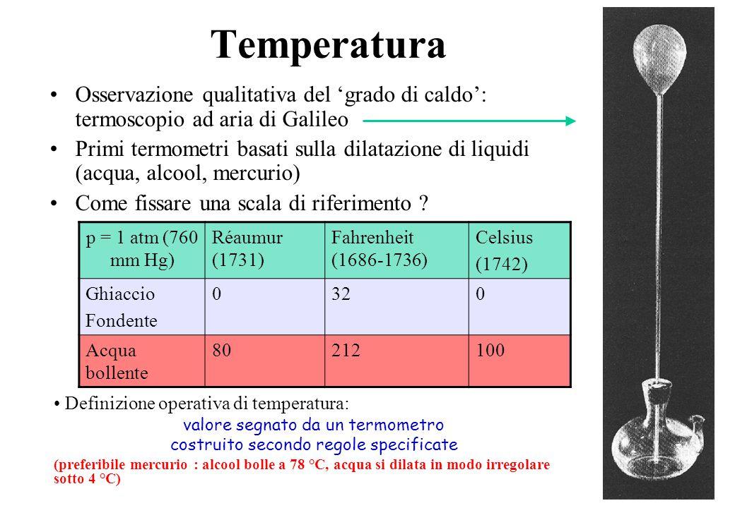 Temperatura Osservazione qualitativa del 'grado di caldo': termoscopio ad aria di Galileo.