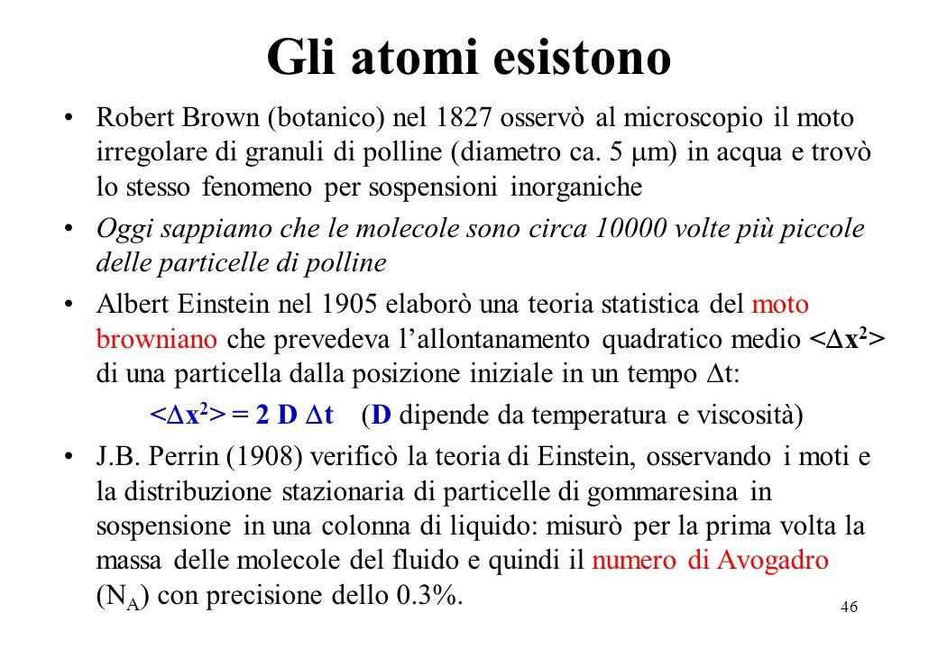 <Dx2> = 2 D Dt (D dipende da temperatura e viscosità)