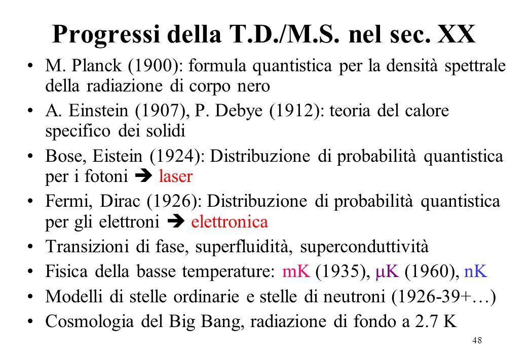 Progressi della T.D./M.S. nel sec. XX