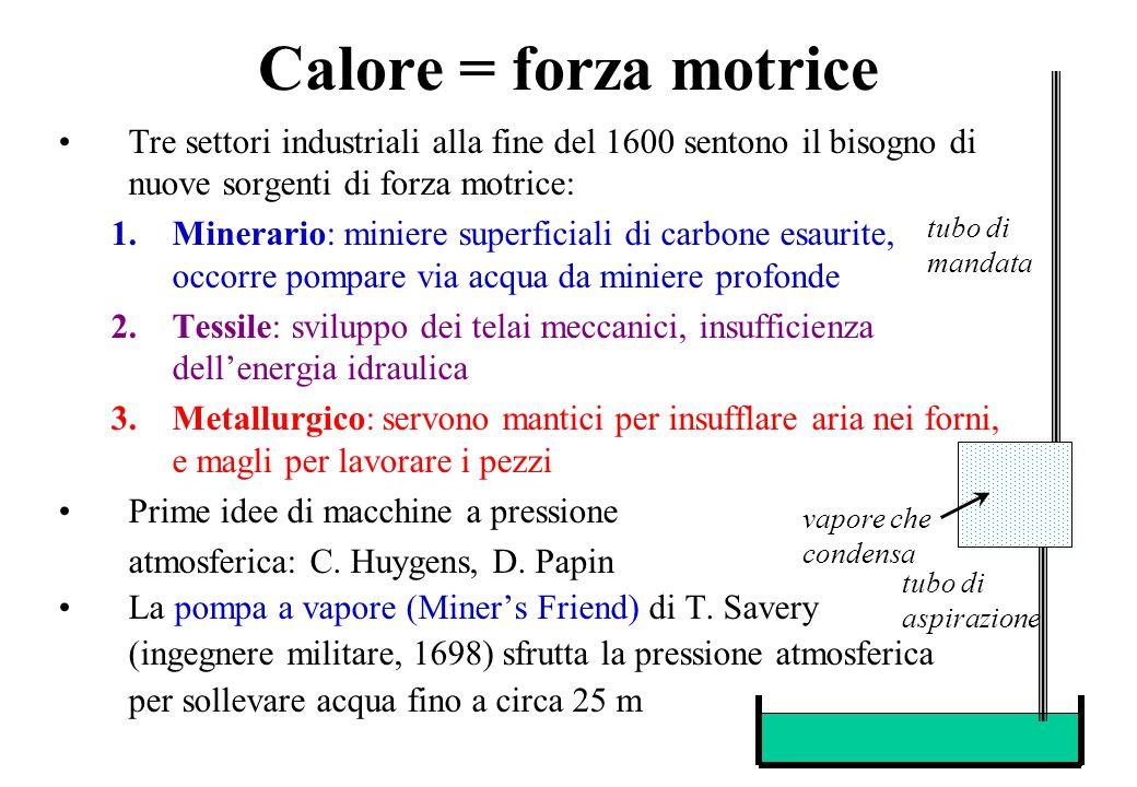 Calore = forza motrice Tre settori industriali alla fine del 1600 sentono il bisogno di nuove sorgenti di forza motrice:
