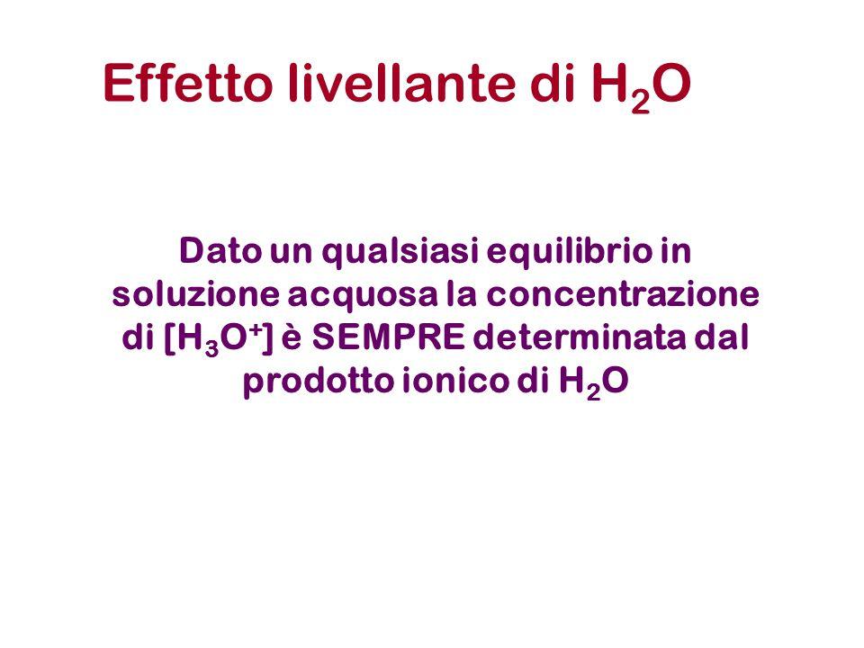 Effetto livellante di H2O