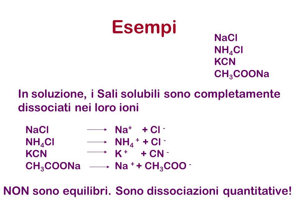 Esempi NaCl. NH4Cl. KCN. CH3COONa. In soluzione, i Sali solubili sono completamente dissociati nei loro ioni.