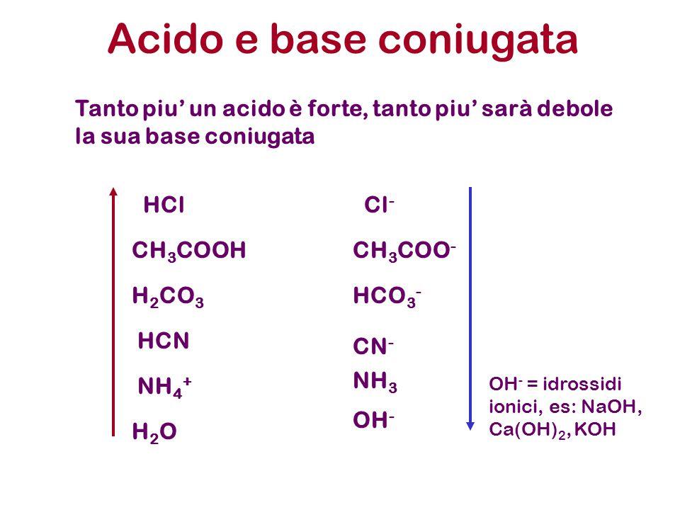 Acido e base coniugata Tanto piu' un acido è forte, tanto piu' sarà debole la sua base coniugata. HCl.