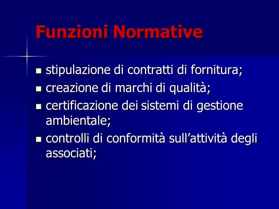 Funzioni Normative stipulazione di contratti di fornitura;