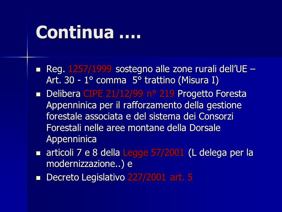 Continua …. Reg. 1257/1999 sostegno alle zone rurali dell'UE – Art. 30 - 1° comma 5° trattino (Misura I)