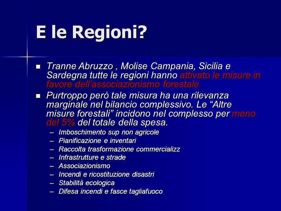 E le Regioni Tranne Abruzzo , Molise Campania, Sicilia e Sardegna tutte le regioni hanno attivato le misure in favore dell'associazionismo forestale.
