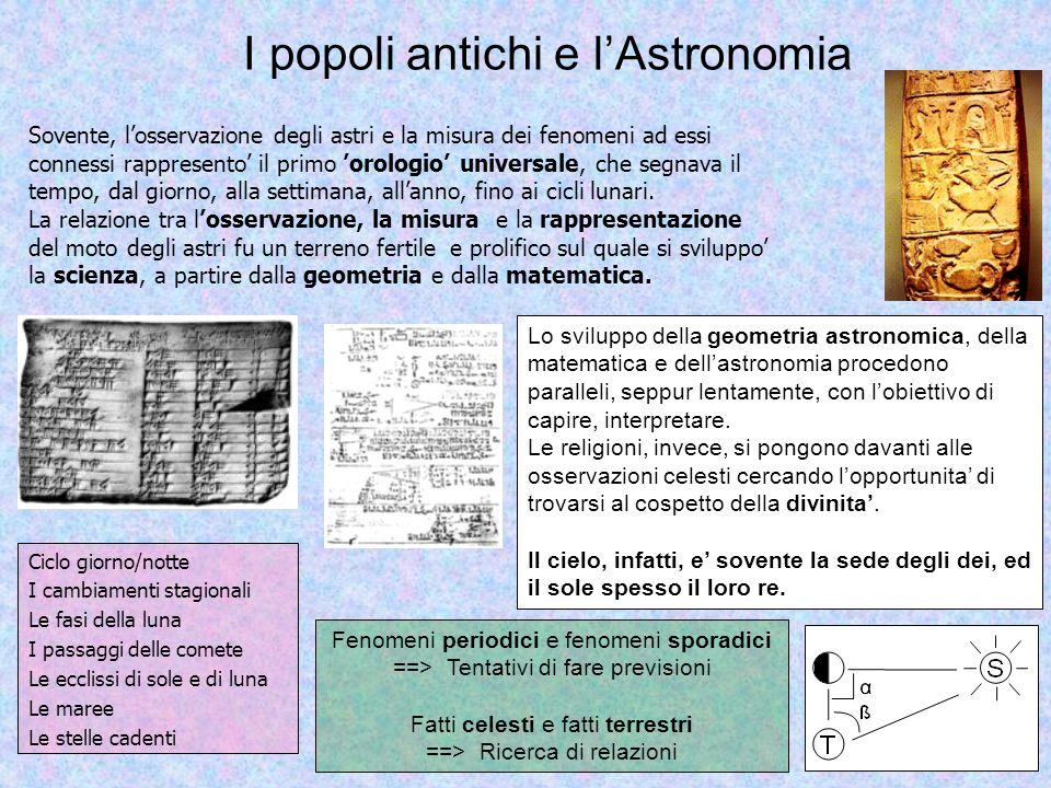 I popoli antichi e l'Astronomia