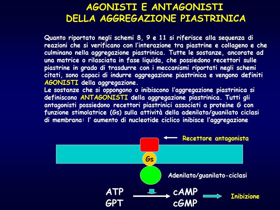 AGONISTI E ANTAGONISTI DELLA AGGREGAZIONE PIASTRINICA