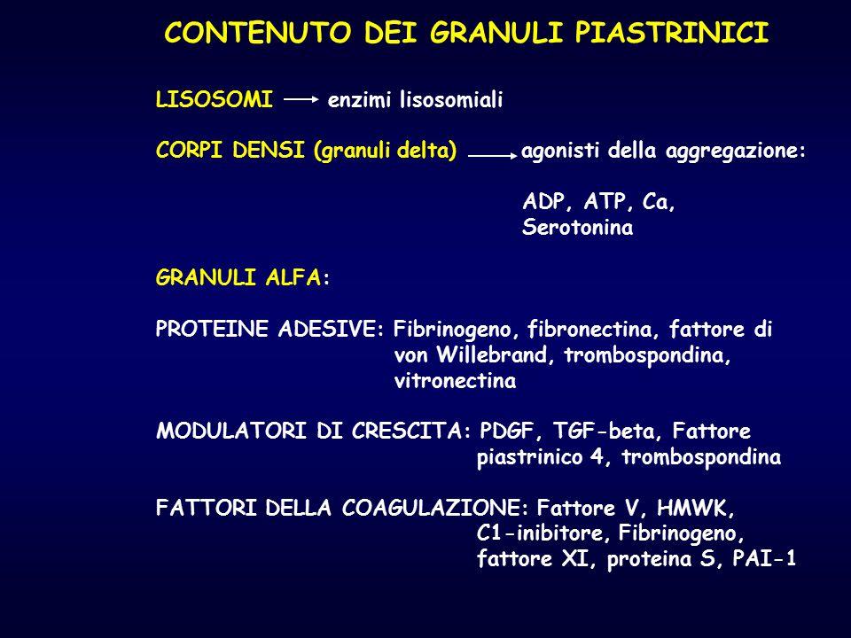 CONTENUTO DEI GRANULI PIASTRINICI