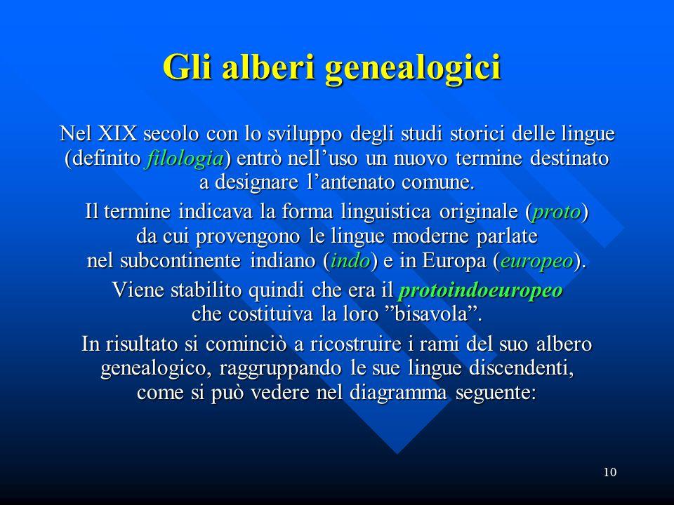 Gli alberi genealogici