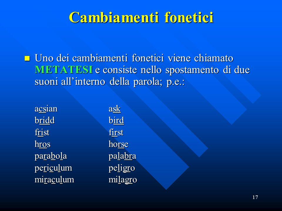 Cambiamenti fonetici Uno dei cambiamenti fonetici viene chiamato METATESI e consiste nello spostamento di due suoni all'interno della parola; p.e.: