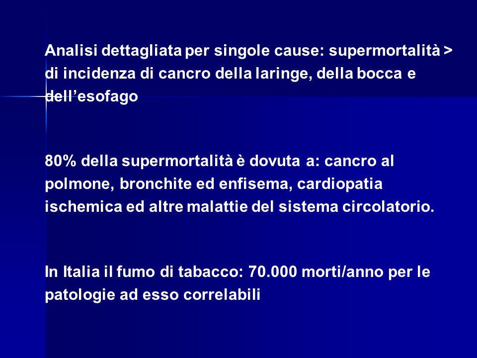 Analisi dettagliata per singole cause: supermortalità > di incidenza di cancro della laringe, della bocca e dell'esofago