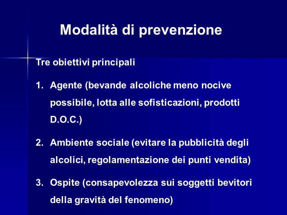 Modalità di prevenzione