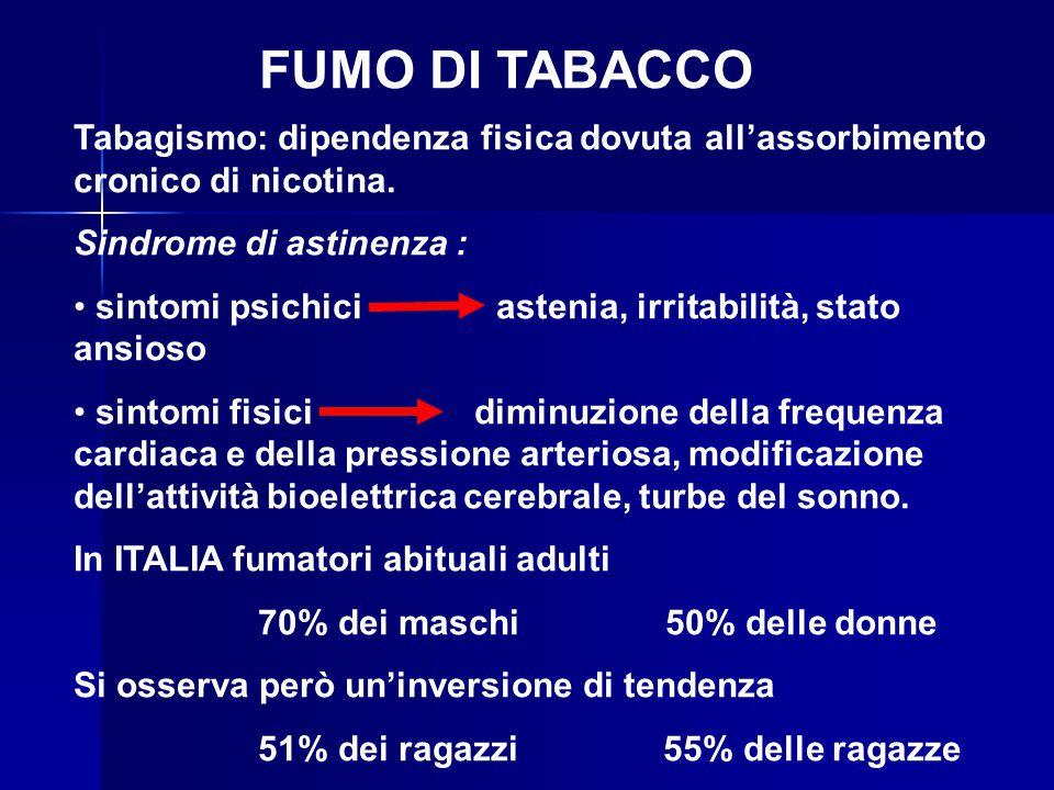 FUMO DI TABACCO Tabagismo: dipendenza fisica dovuta all'assorbimento cronico di nicotina. Sindrome di astinenza :