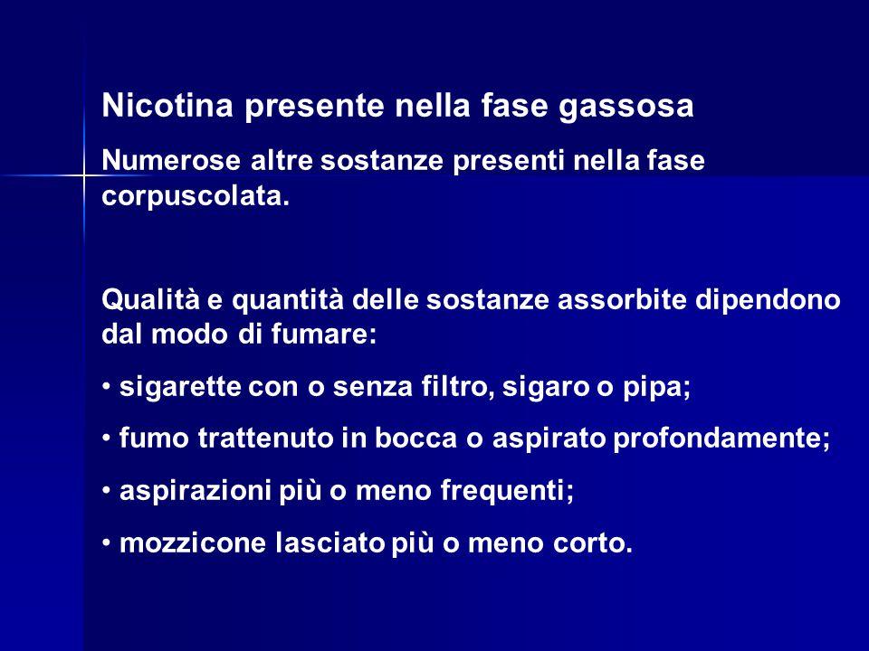 Nicotina presente nella fase gassosa
