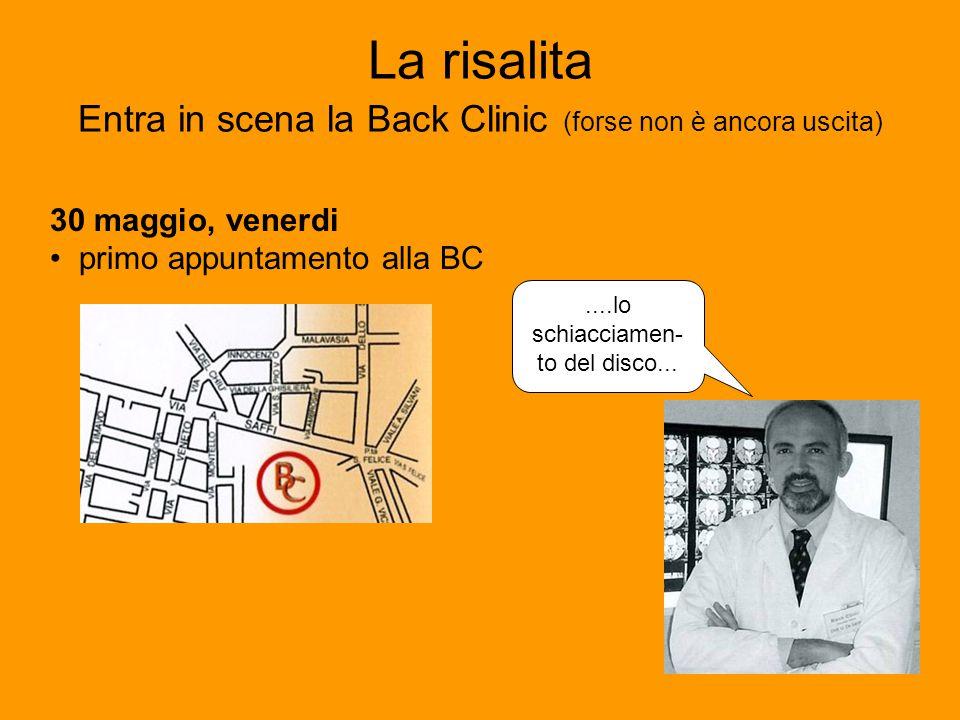 La risalita Entra in scena la Back Clinic (forse non è ancora uscita)
