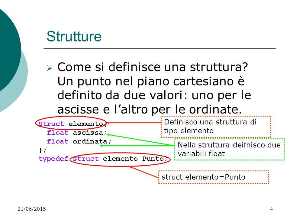 Strutture Come si definisce una struttura Un punto nel piano cartesiano è definito da due valori: uno per le ascisse e l'altro per le ordinate.