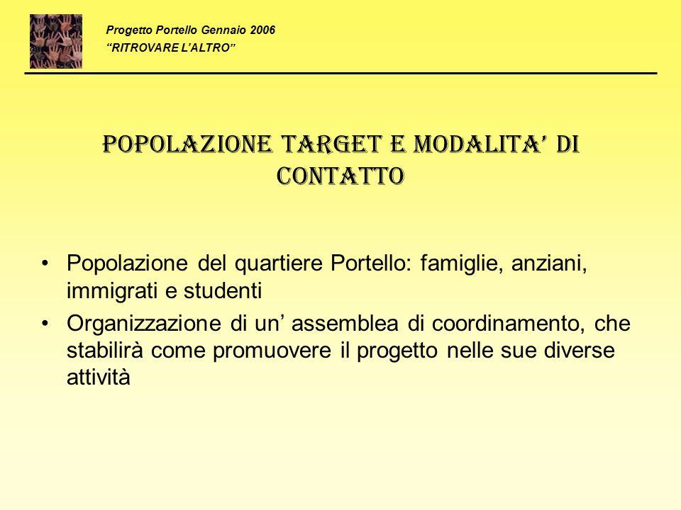 POPOLAZIONE TARGET E MODALITA' DI CONTATTO