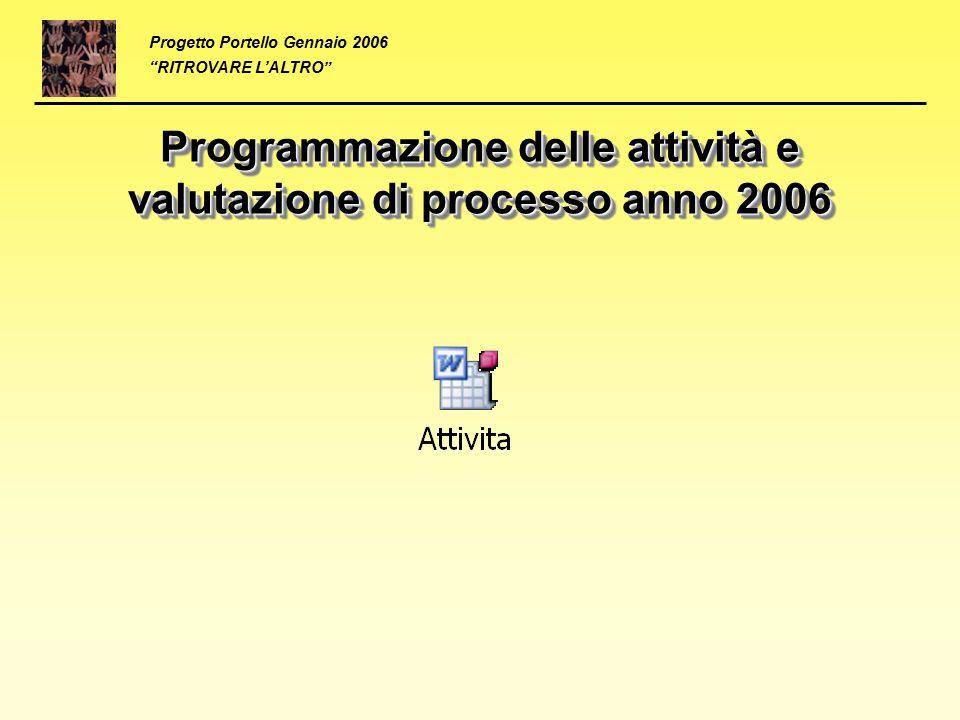 Programmazione delle attività e valutazione di processo anno 2006