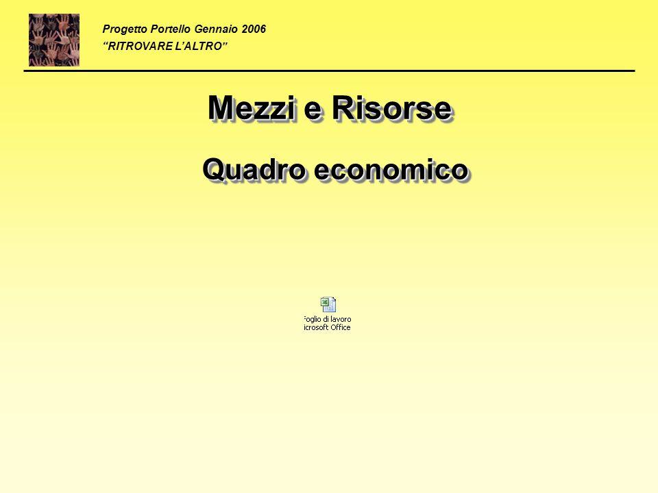 Mezzi e Risorse Quadro economico Progetto Portello Gennaio 2006