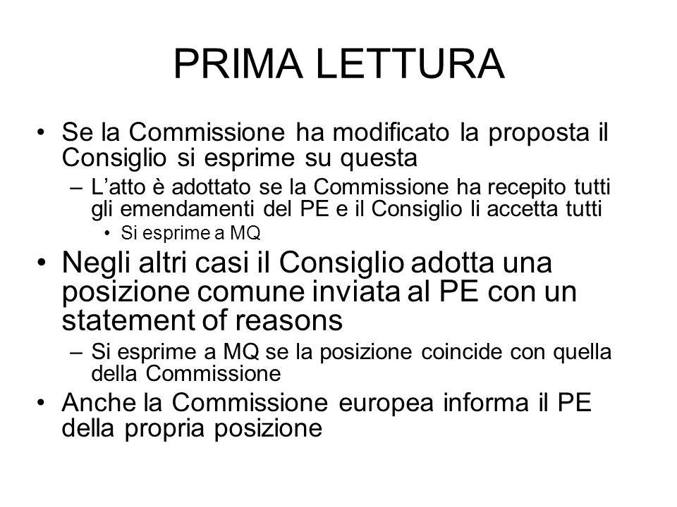PRIMA LETTURA Se la Commissione ha modificato la proposta il Consiglio si esprime su questa.