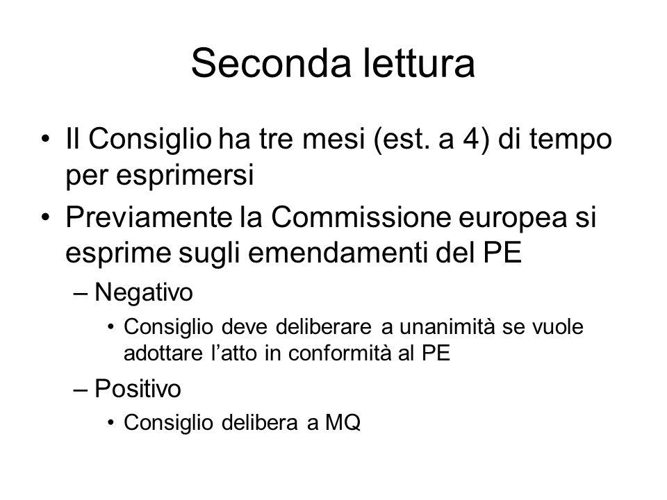Seconda lettura Il Consiglio ha tre mesi (est. a 4) di tempo per esprimersi. Previamente la Commissione europea si esprime sugli emendamenti del PE.