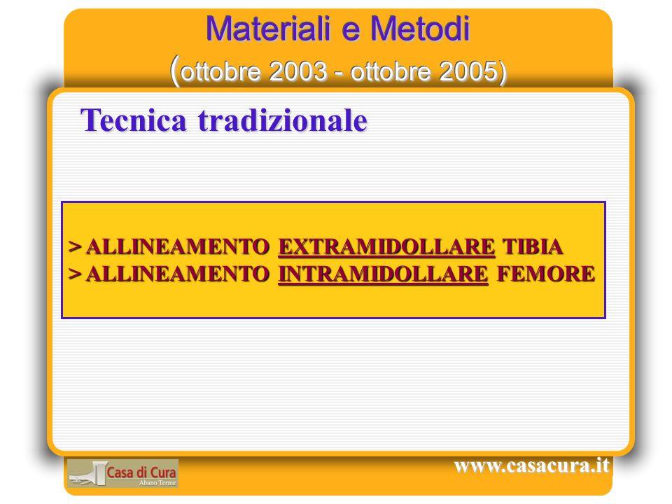 Materiali e Metodi (ottobre 2003 - ottobre 2005)