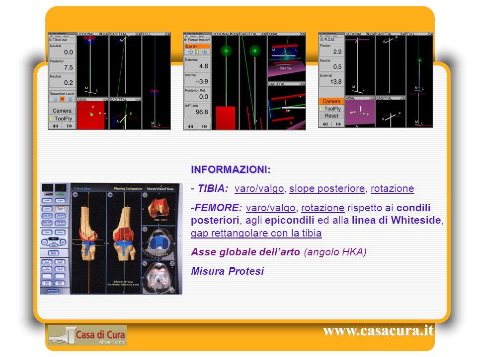 www.casacura.it INFORMAZIONI: