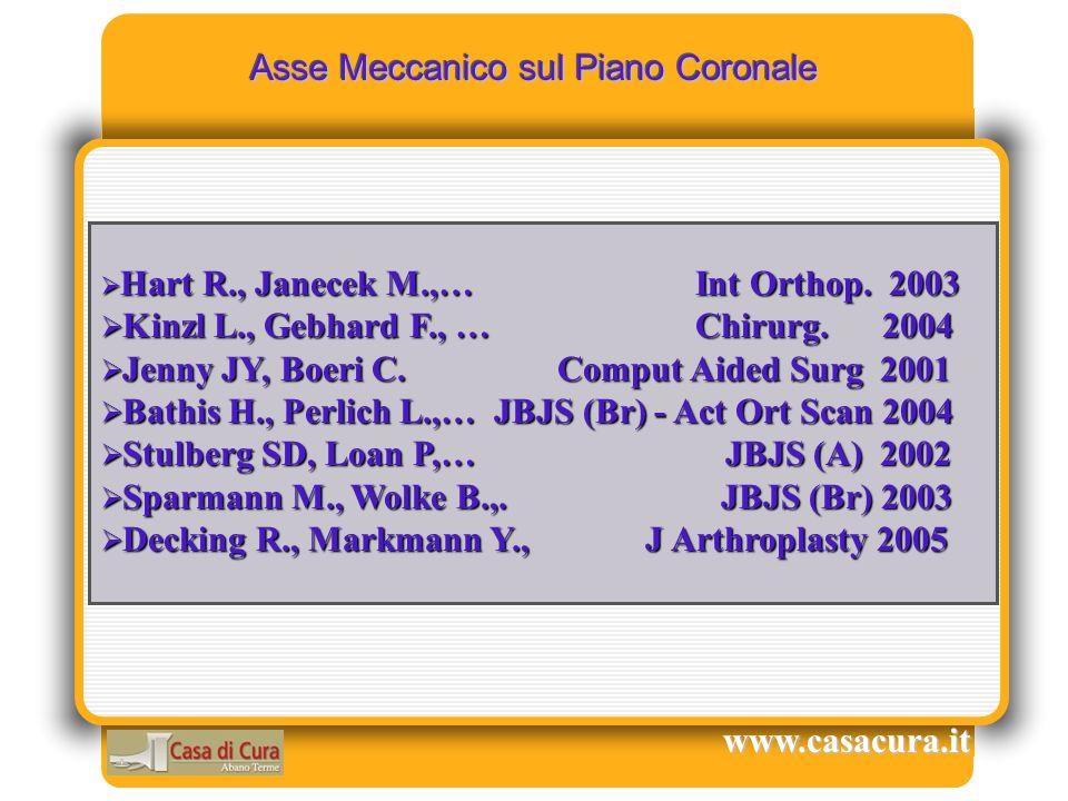 Asse Meccanico sul Piano Coronale